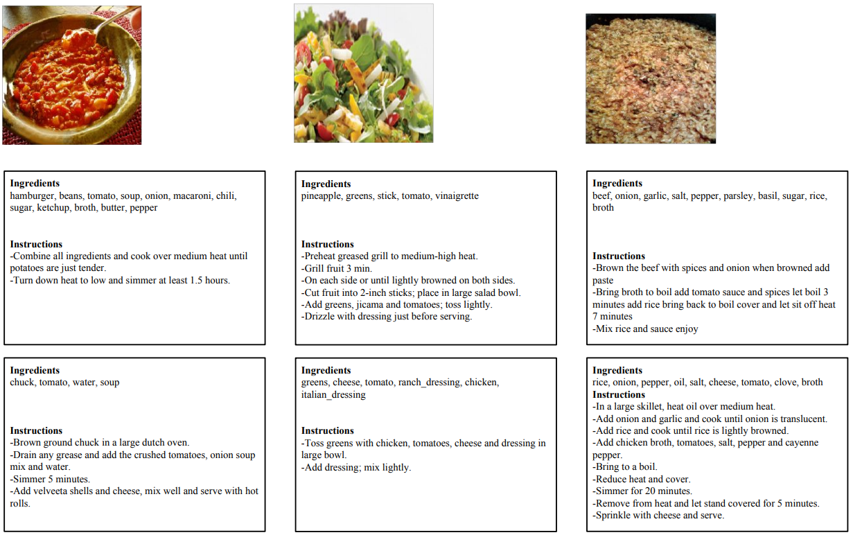 Inverse Cooking: Deep Neural Network Generates Recipes From Food Images