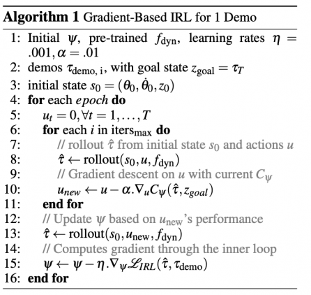 Algorithm pseudocode