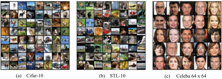 Examples of images generated by TransGAN trained on different datasets
